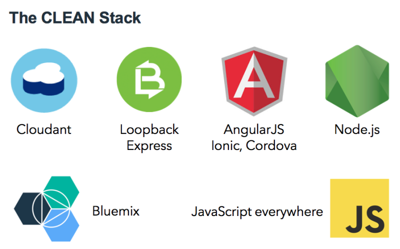 Introducing the CLEAN Stack – JavaScript everywhere